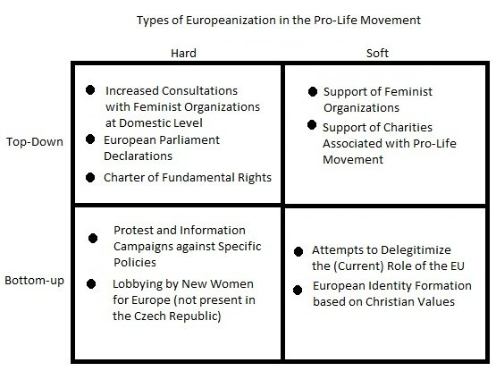 Pro-life EuropeanizationNEW.jpg