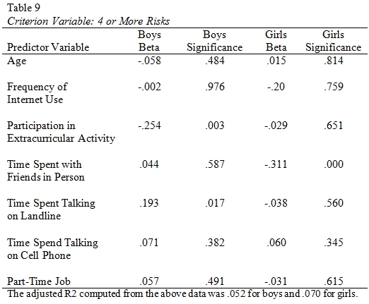 how participation in extracurricular activities impact Abstract the impact of participation in extracurricular activities on academic success has long been studied in the social sciences this article aims at impr.