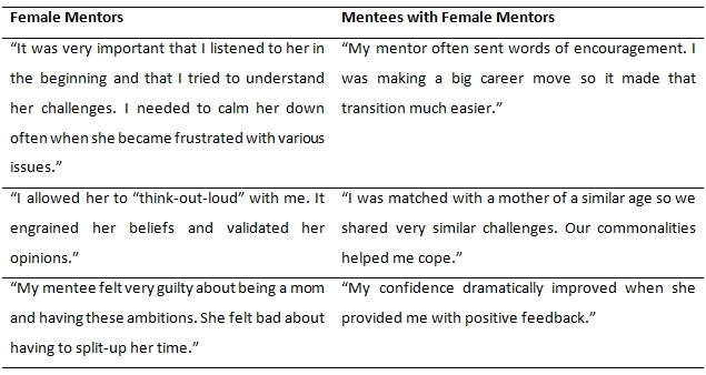 Can e mentoring take the gender out of mentoring rockwell fig platinumwayz
