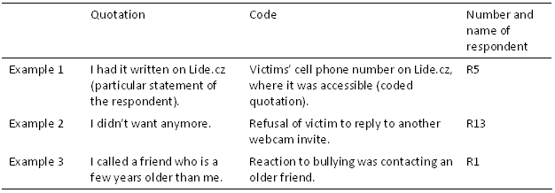 Cyberbullying In Adolescent Victims Perception And Coping